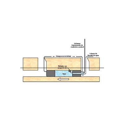 Tecsan Mantenimiento Pruebas de estanqueidad Pruebas de estanqueidad Con agua